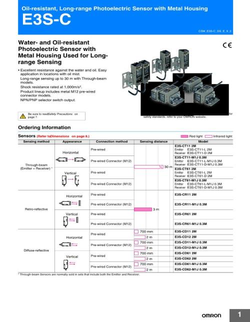small resolution of omron diffuse reflective npn or pnp photoelectric sensors datasheets mouser