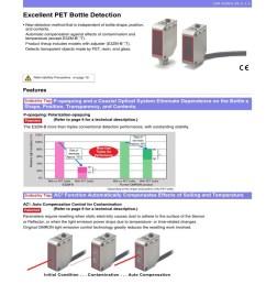 e3zm b81 2m omron photoelectric sensors datasheets [ 828 x 1068 Pixel ]