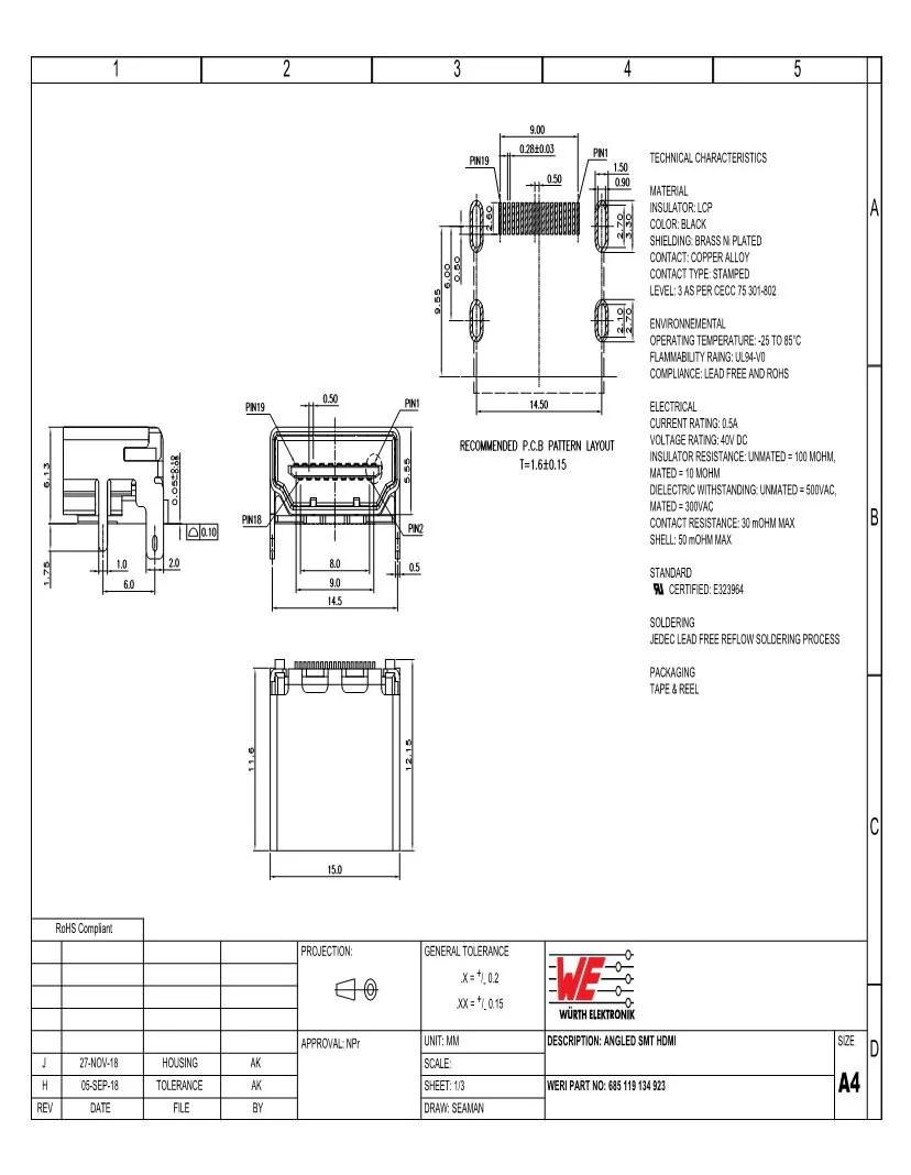 Wurth Electronics HDMI, Displayport & DVI Connectors