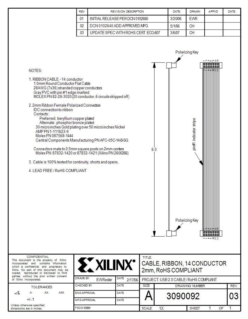 medium resolution of 10 pin ribbon cable ribbon cables idc cables datasheets