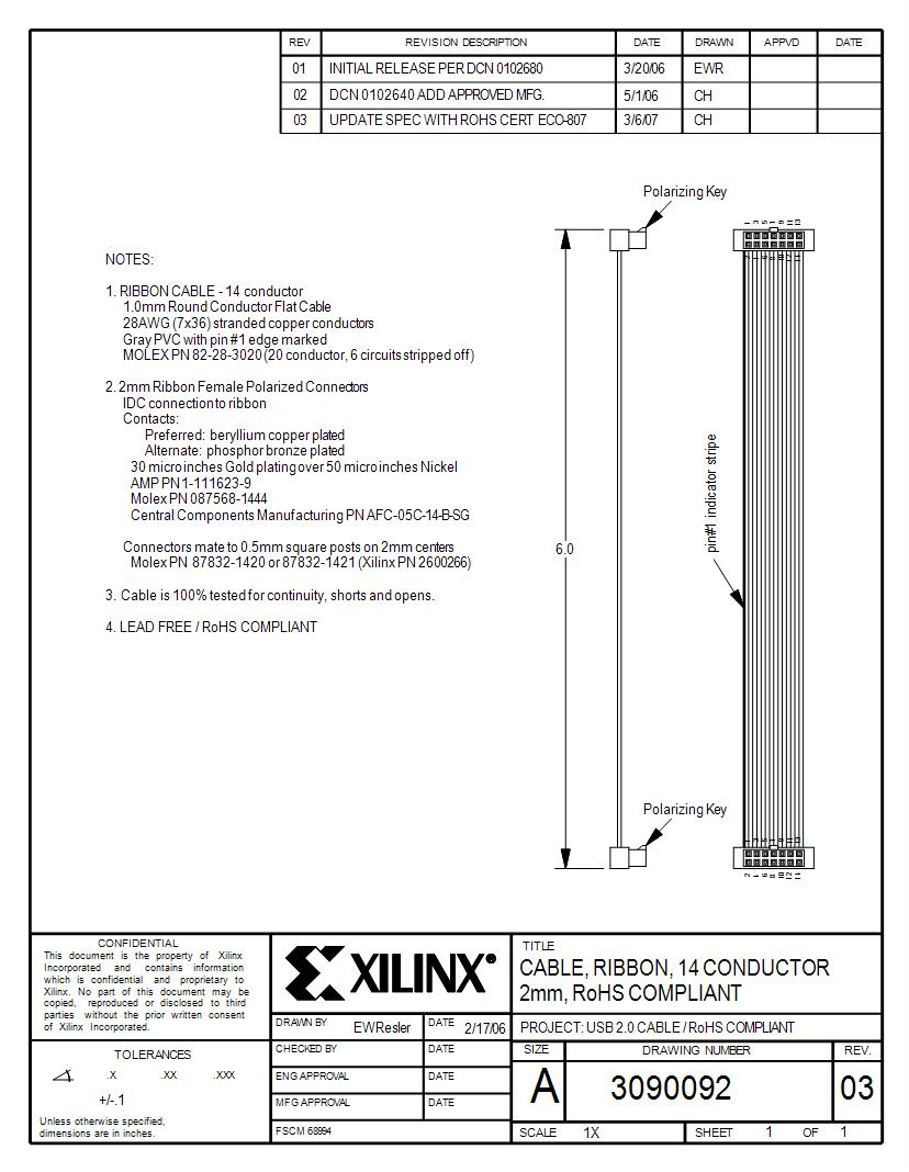 hight resolution of 10 pin ribbon cable ribbon cables idc cables datasheets