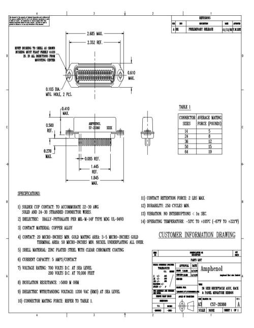 small resolution of amphenol wiring diagram
