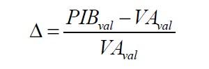 Taux conversion PIBval et VAval