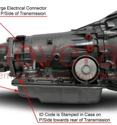 1999 gmc suburban gearbox [ 1500 x 873 Pixel ]