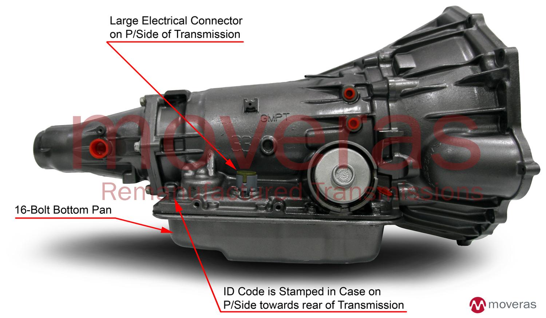 hight resolution of 1999 gmc suburban gearbox