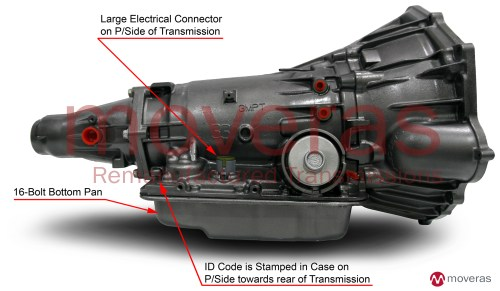 small resolution of 1999 gmc suburban gearbox