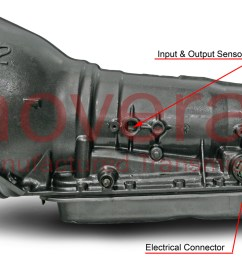 chevy 4l80e automatic sensor diagram [ 1500 x 924 Pixel ]