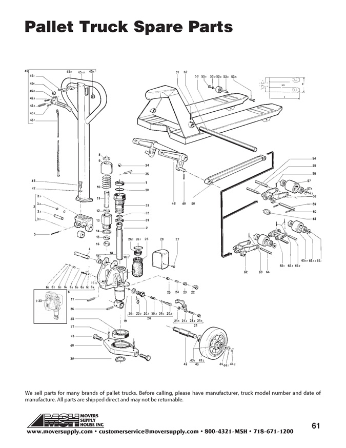 Diagram Manual Jacks Pallet