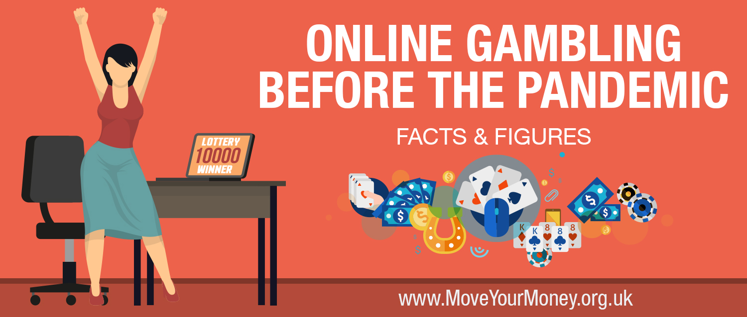 Photo of Online Gambling Before the Pandemic – Facts & Figures | Move Your Money