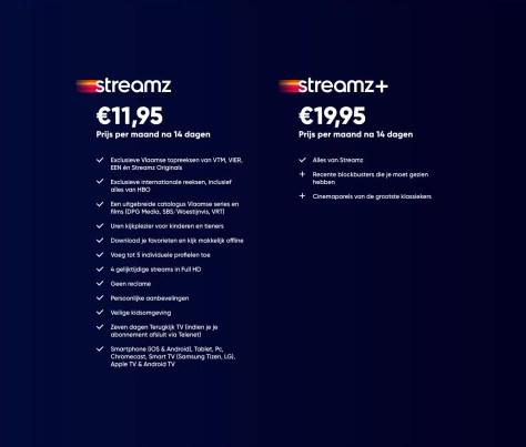 Dit zijn de prijzen van Streamz, de Vlaamse Netflix
