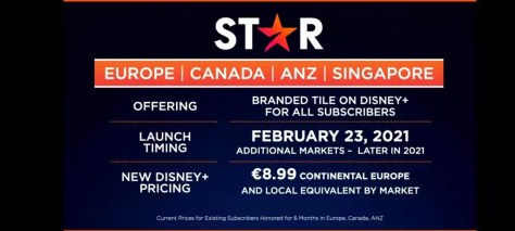 Disney Plus lanceert Star vanaf februari 2021 voor KNT-content, ook in Europa