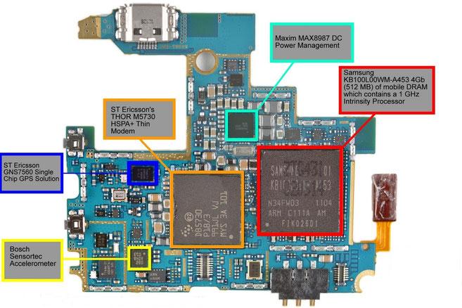 componentes-placa-base