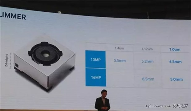 Camara para smartphones Samsung Galaxy