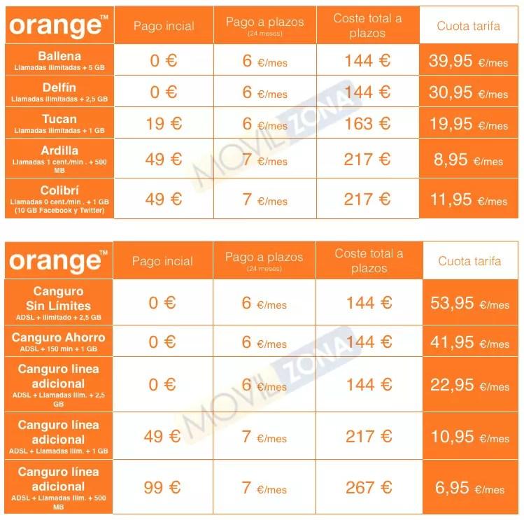 Huawei P8 lite precios orange
