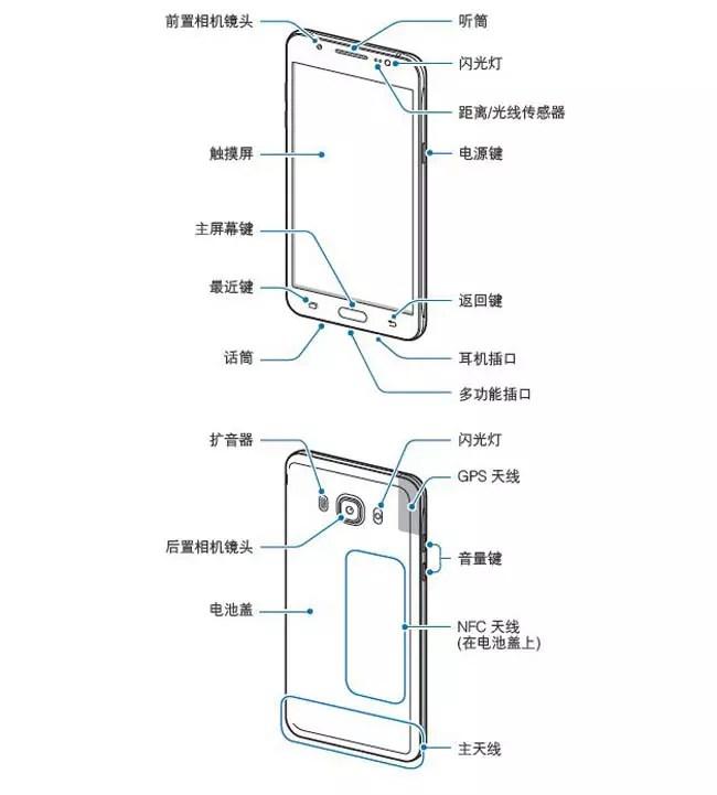 Los Samsung Galaxy J5 y J7 (2016) desvelan un nuevo