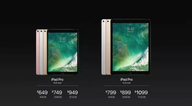 iPad Pro 207