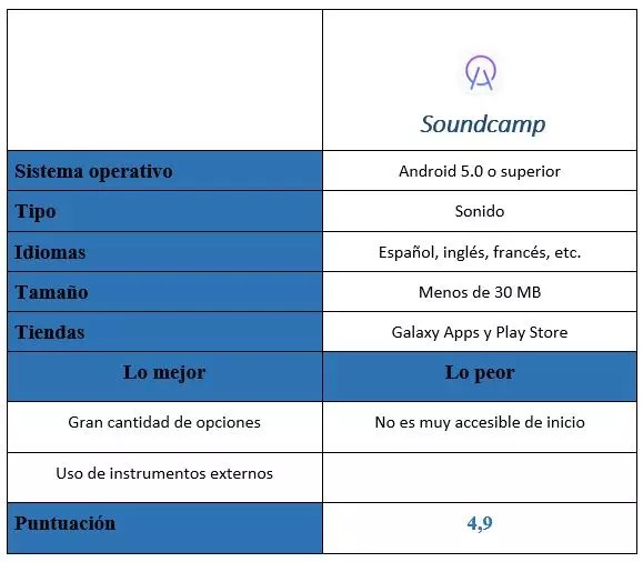 tabla Soundcamp