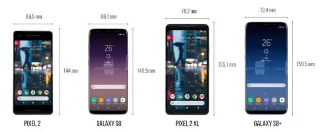 comparativa tamaño google pixel 2 vs Samsung℗ Galaxy℗ S8 Samsung℗ Galaxy℗ S8 +