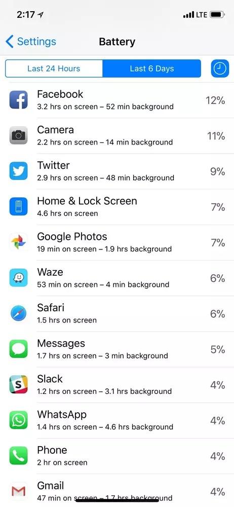 Estadísticas de autonomía del iPhone X