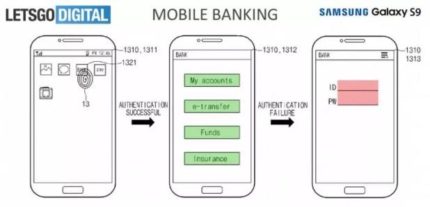 Seguridad biométrica en apps de banca online