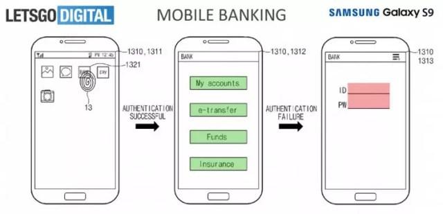 Seguridad biométrica en aplicaciones de banca online