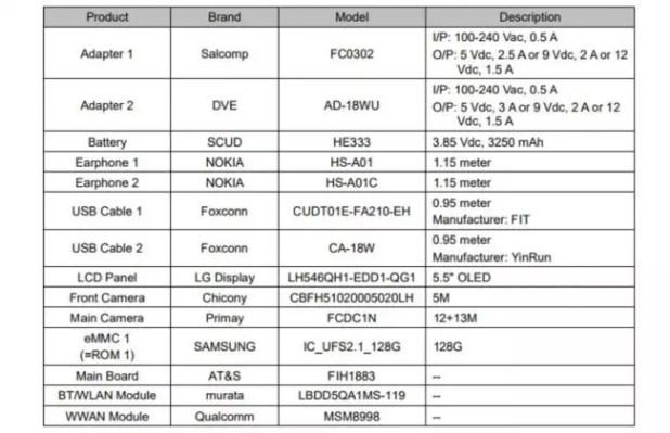 Hoja de detalles del Nokia 9 FCC