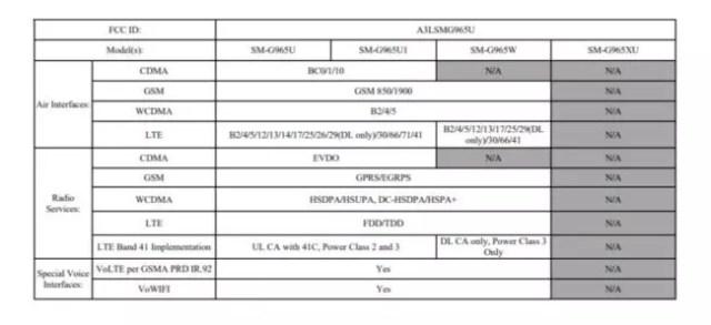 Datos del Samsung℗ Galaxy℗ S9