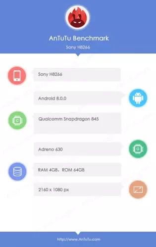 características del Sony℗ Xperia(móvil) XZ2