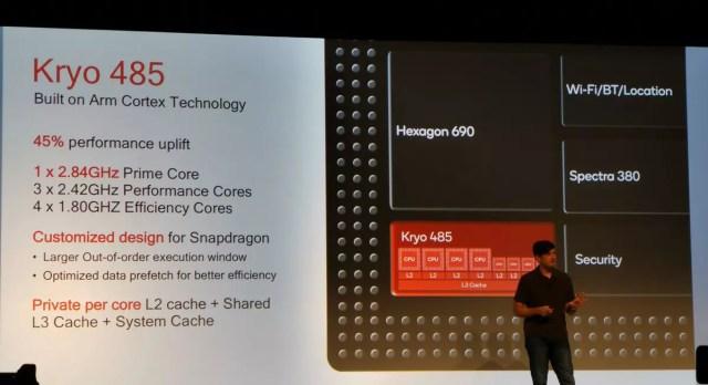Arquitectura de la plataforma Qualcomm Snapdragon 855