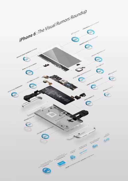 iphone 6 infografia