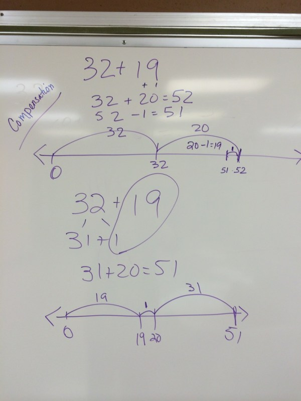 Number Talk Example