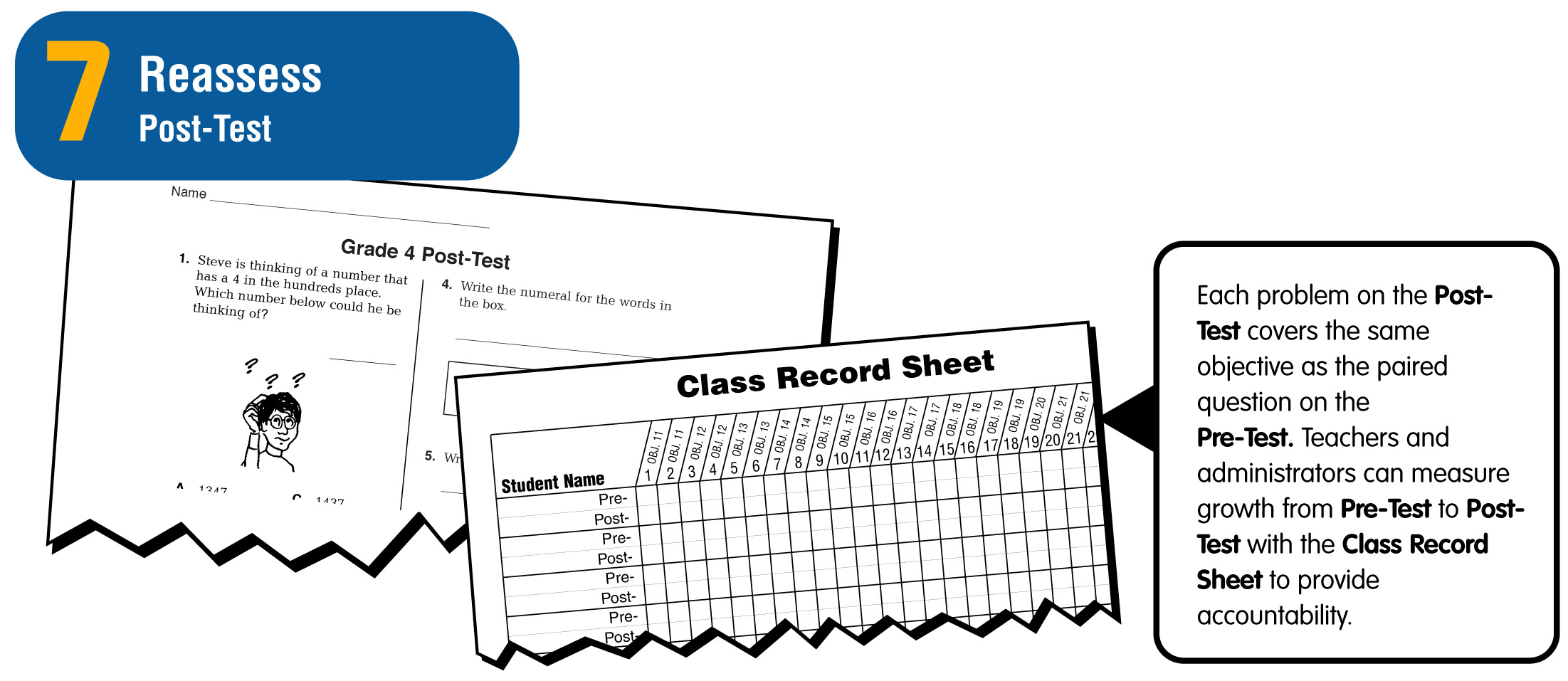 Learning System Step 7 Reassess Post Test Moving With Math