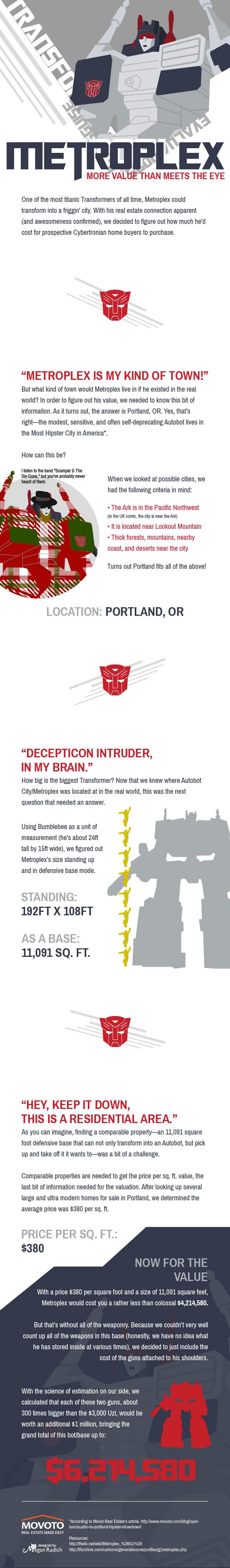 Transformers Metroplex Base For Sale