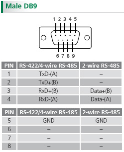 usb pin diagram wiring for dual 4 ohm subwoofer moxa uport 1130 1-портовый rs-422/485 адаптер