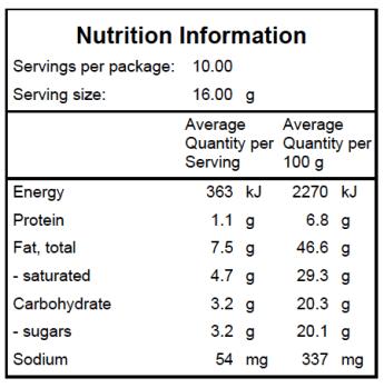 Nutrition panel copy