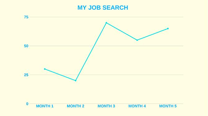 Meilleurs moments de l'année pour la recherche d'emploi