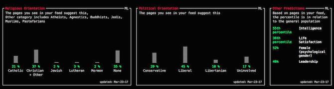 données selfie orientation politique religieuse