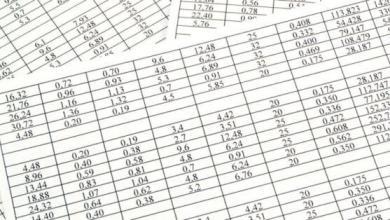 Photo of Comment utiliser différents symboles monétaires dans des cellules spécifiques dans Excel