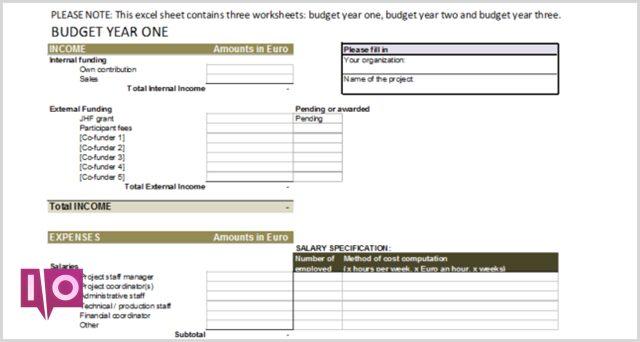 Modèle de budget annuel Excel PM