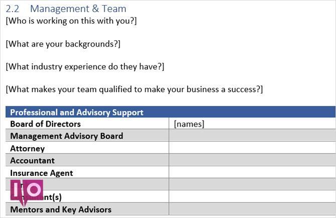 équipe de plan d'affaires