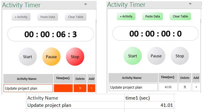 Minuterie d'activité du complément Excel
