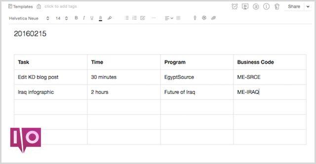 Modèle Evernote de journal de temps