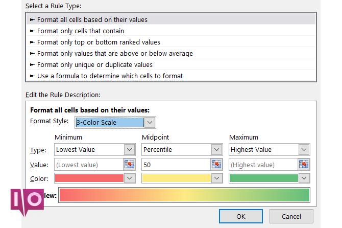 Mise en forme conditionnelle Excel Nouvelle règle