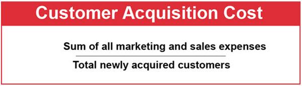 coût d'acquisition client