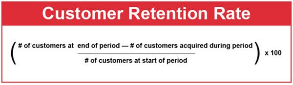 taux de fidélisation de la clientèle