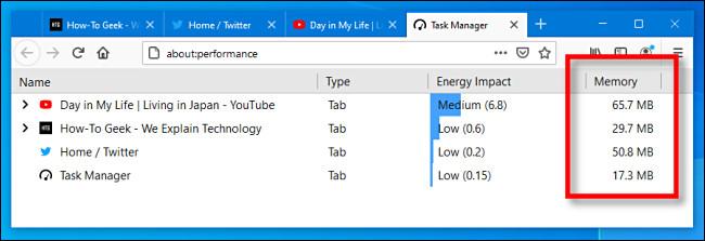 """La colonne """"Mémoire"""" dans Firefox Task Manager"""