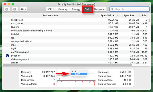 Dans Activity Monitor pour Mac, cliquez sur l
