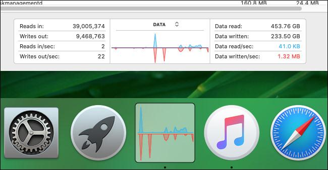 """Montrant """"Les données"""" mode du graphique de la station d'activité du disque du moniteur d'activité"""