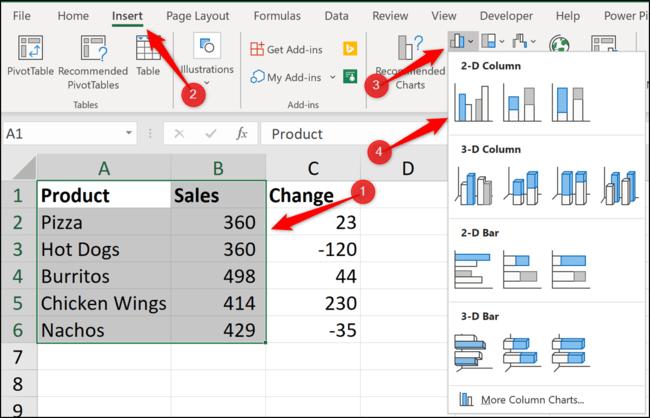 Insérer un histogramme dans Excel