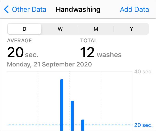 Health App Logs Données sur le lavage des mains